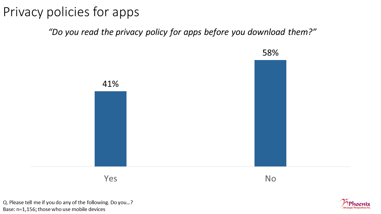 Figure 11: Privacy policies for apps