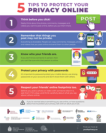 Download printable poster (PDF): 5 tips to protect your privacy online. Description follows