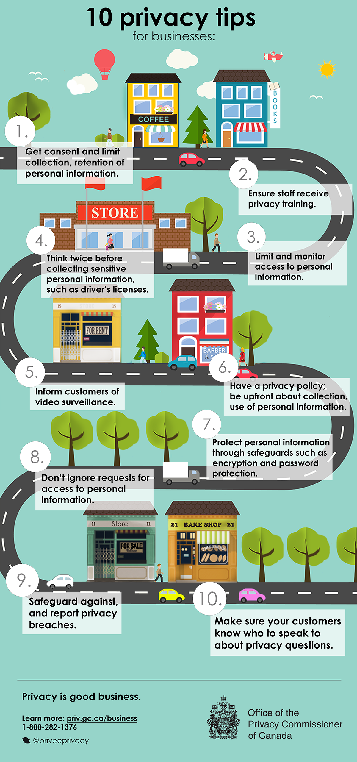 Infographic: 10 privacy tips for businesses