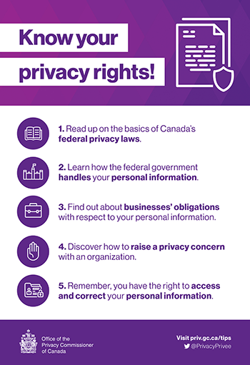Thumbnail of Know your privacy rights! poster