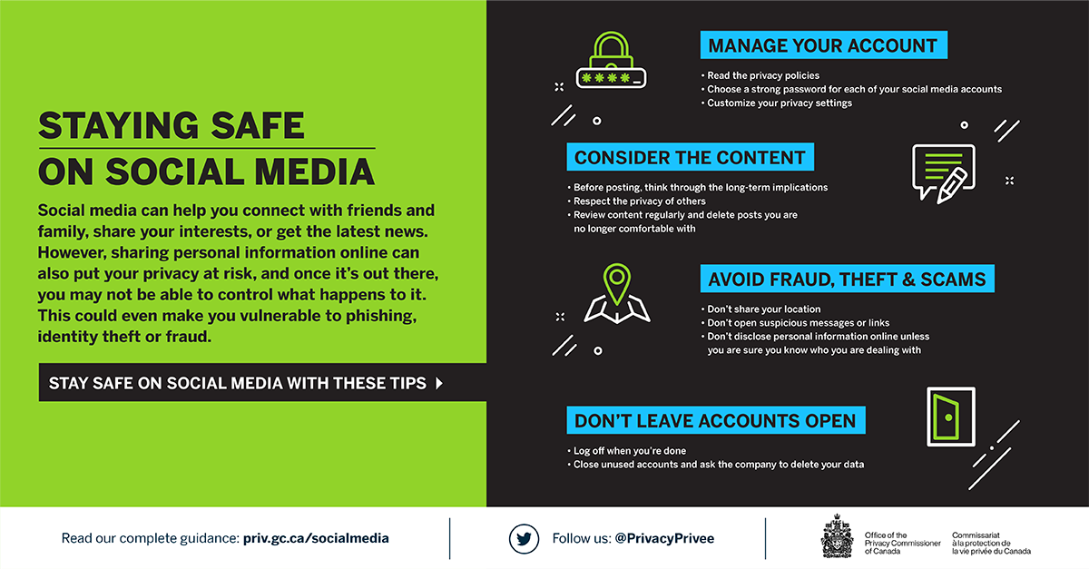 Infographic of Staying safe on social media. Description follows.